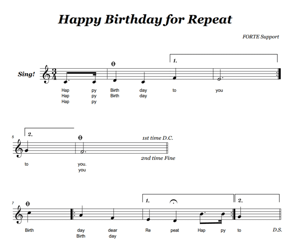 Happy Birthday Forte Notation