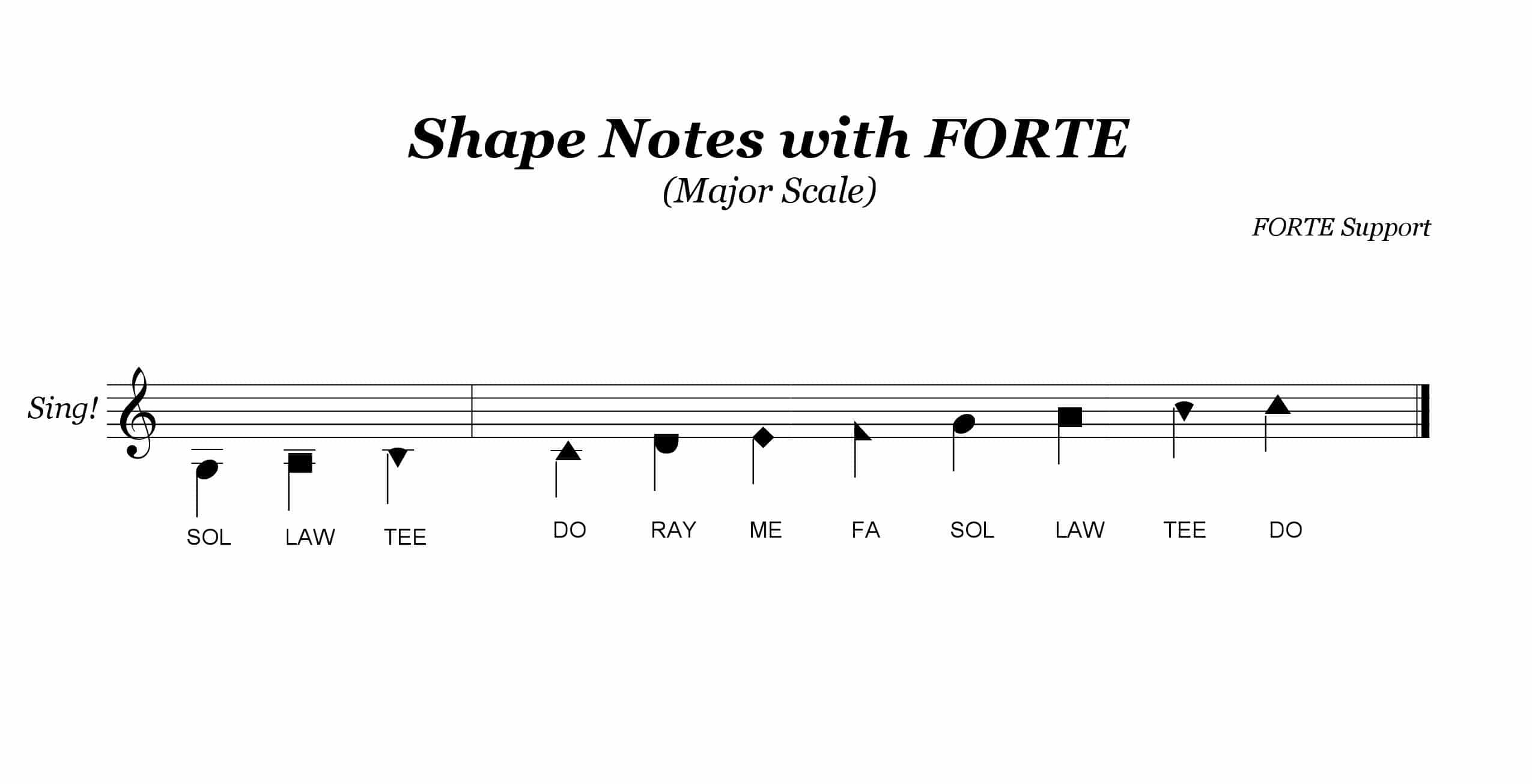Shape notes with forte forte notation shape notes with forte baditri Image collections